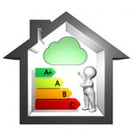 What Is Indoor Air Quality Testing?