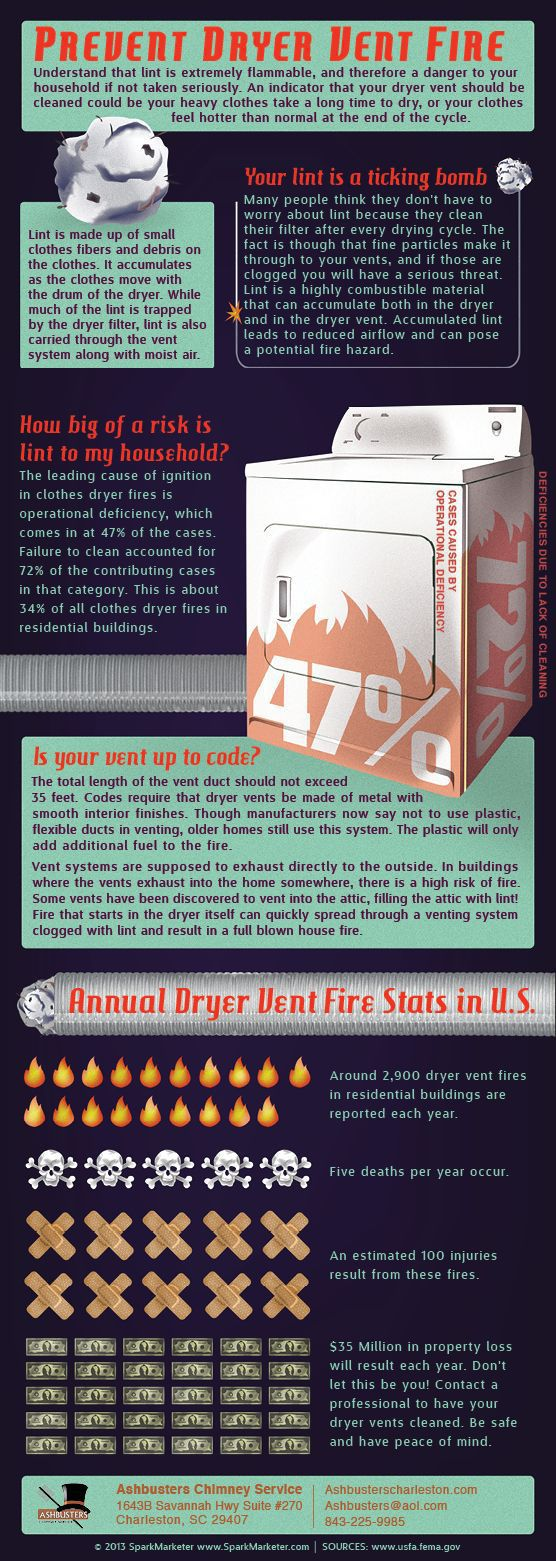 Fire Prevention Tip Summary!